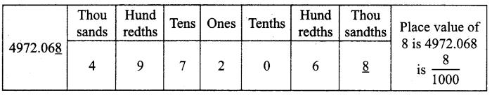 Samacheer Kalvi 7th Maths Solutions Term 2 Chapter 1 Number System 1.1 6