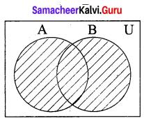 Samacheer Kalvi 9th Maths Chapter 1 Set Language Ex 1.3 5