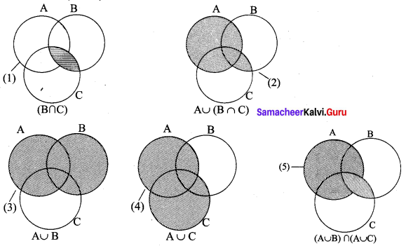 Samacheer Kalvi 9th Maths Chapter 1 Set Language Ex 1.5 2