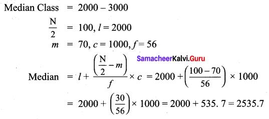 Samacheer Kalvi 9th Maths Chapter 8 Statistics Additional Questions 10
