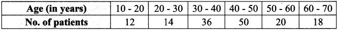 Samacheer Kalvi 9th Maths Chapter 8 Statistics Additional Questions 62