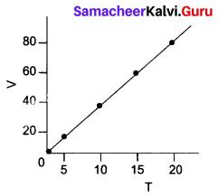 Samacheer Kalvi 9th Science Solutions Chapter 2 Motion 9