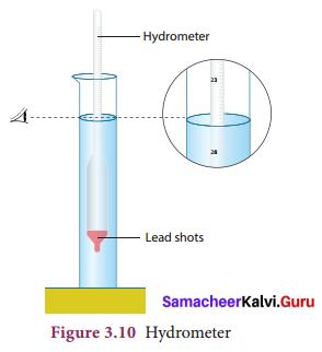 Samacheer Kalvi 9th Science Solutions Chapter 3 Fluids 3