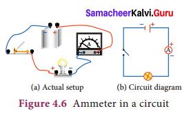 Samacheer Kalvi 9th Science Solutions Chapter 4 Electric Charge and Electric Current 2