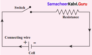 Samacheer Kalvi 9th Science Solutions Chapter 4 Electric Charge and Electric Current 3