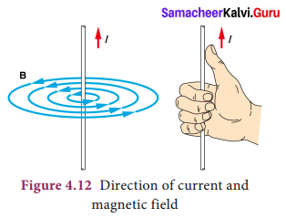 Samacheer Kalvi 9th Science Solutions Chapter 4 Electric Charge and Electric Current 4