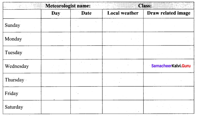 Samacheer Kalvi 9th Social Science Geography Solutions Chapter 3 Atmosphere 2