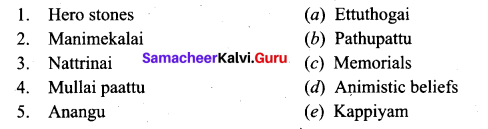 Samacheer Kalvi 9th Social Science History Solutions Chapter 3 Early Tamil Society and Culture 2