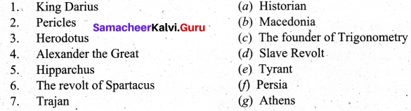 Samacheer Kalvi 9th Social Science History Solutions Chapter 5 The Classical World 3
