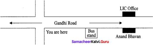 Samacheer Kalvi 10th English Verbal & Non-Verbal Interpretation 9