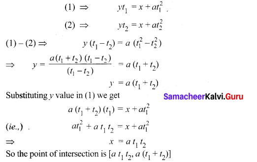 Samacheer Kalvi 12th Maths Solutions Chapter 5 Two Dimensional Analytical Geometry - II Ex 5.4 5