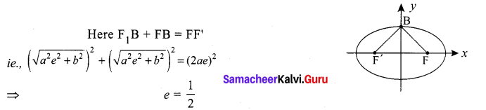 Samacheer Kalvi 12th Maths Solutions Chapter 5 Two Dimensional Analytical Geometry - II Ex 5.6 16