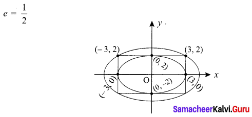 Samacheer Kalvi 12th Maths Solutions Chapter 5 Two Dimensional Analytical Geometry - II Ex 5.6 9