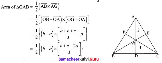 Samacheer Kalvi 12th Maths Solutions Chapter 6 Applications of Vector Algebra Ex 6.1 11