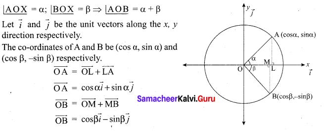Samacheer Kalvi 12th Maths Solutions Chapter 6 Applications of Vector Algebra Ex 6.1 14