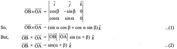 Samacheer Kalvi 12th Maths Solutions Chapter 6 Applications of Vector Algebra Ex 6.1 15