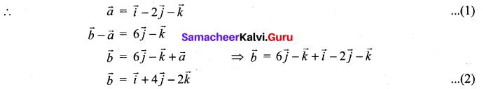 Samacheer Kalvi 12th Maths Solutions Chapter 6 Applications of Vector Algebra Ex 6.10 31