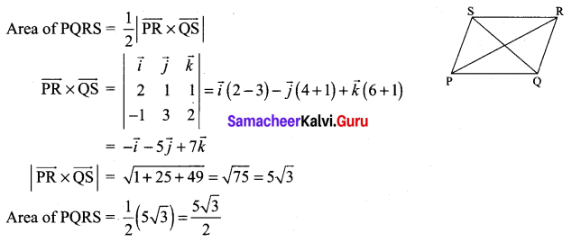 Samacheer Kalvi 12th Maths Solutions Chapter 6 Applications of Vector Algebra Ex 6.10 56