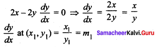 Samacheer Kalvi 12th Maths Solutions Chapter 7 Applications of Differential Calculus Ex 7.2 24