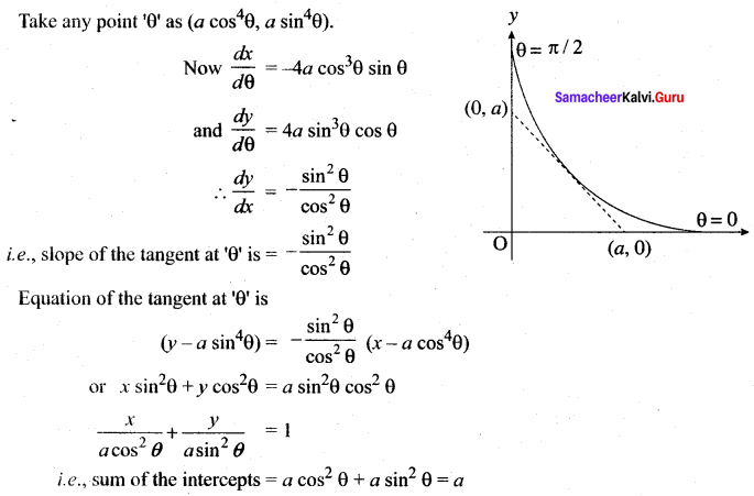 Samacheer Kalvi 12th Maths Solutions Chapter 7 Applications of Differential Calculus Ex 7.2 26