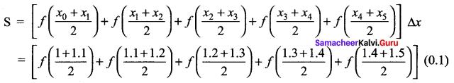 Samacheer Kalvi 12th Maths Solutions Chapter 9 Applications of Integration Ex 9.1 6