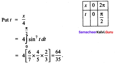 Samacheer Kalvi 12th Maths Solutions Chapter 9 Applications of Integration Ex 9.6 12