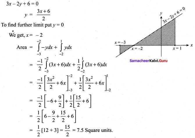 Samacheer Kalvi 12th Maths Solutions Chapter 9 Applications of Integration Ex 9.8 1