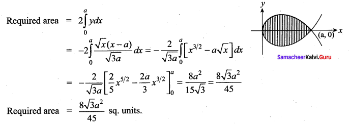 Samacheer Kalvi 12th Maths Solutions Chapter 9 Applications of Integration Ex 9.8 20