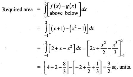 Samacheer Kalvi 12th Maths Solutions Chapter 9 Applications of Integration Ex 9.8 22