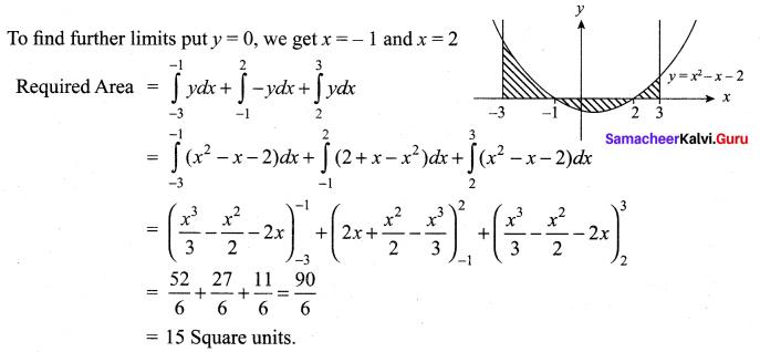 Samacheer Kalvi 12th Maths Solutions Chapter 9 Applications of Integration Ex 9.8 4