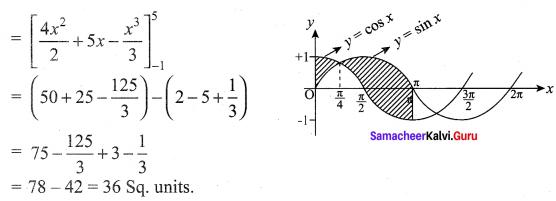 Samacheer Kalvi 12th Maths Solutions Chapter 9 Applications of Integration Ex 9.8 6