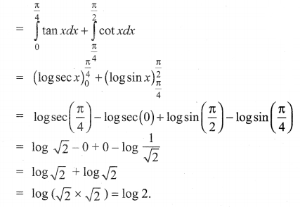 Samacheer Kalvi 12th Maths Solutions Chapter 9 Applications of Integration Ex 9.8 88