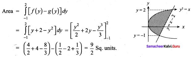 Samacheer Kalvi 12th Maths Solutions Chapter 9 Applications of Integration Ex 9.8 9