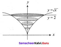 Samacheer Kalvi 12th Maths Solutions Chapter 9 Applications of Integration Ex 9.9 11