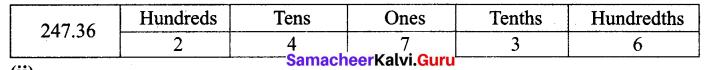 Samacheer Kalvi 7th Maths Solutions Term 2 Chapter 1 Number System Ex 1.5 1