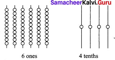 Samacheer Kalvi 7th Maths Solutions Term 2 Chapter 1 Number System Intext Questions 10