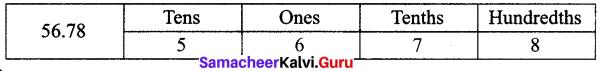 Samacheer Kalvi 7th Maths Solutions Term 2 Chapter 1 Number System Intext Questions 12