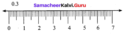 Samacheer Kalvi 7th Maths Solutions Term 2 Chapter 1 Number System Intext Questions 18