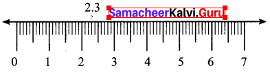 Samacheer Kalvi 7th Maths Solutions Term 2 Chapter 1 Number System Intext Questions 20