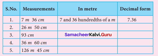 Samacheer Kalvi 7th Maths Solutions Term 2 Chapter 1 Number System Intext Questions 22