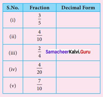 Samacheer Kalvi 7th Maths Solutions Term 2 Chapter 1 Number System Intext Questions 4