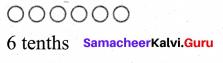 Samacheer Kalvi 7th Maths Solutions Term 2 Chapter 1 Number System Intext Questions 8