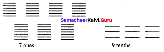 Samacheer Kalvi 7th Maths Solutions Term 2 Chapter 1 Number System Intext Questions 9