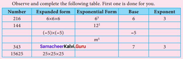 Samacheer Kalvi 7th Maths Solutions Term 2 Chapter 3 Algebra Intext Questions 1