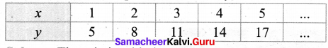 Samacheer Kalvi 7th Maths Solutions Term 2 Chapter 5 Information Processing Additional Questions 2