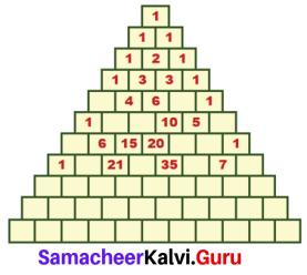 Samacheer Kalvi 7th Maths Solutions Term 2 Chapter 5 Information Processing Ex 5.2 1