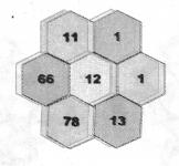 Samacheer Kalvi 7th Maths Solutions Term 2 Chapter 5 Information Processing Ex 5.3 10