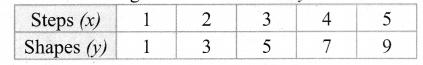 Samacheer Kalvi 7th Maths Solutions Term 2 Chapter 5 Information Processing Ex 5.3 8