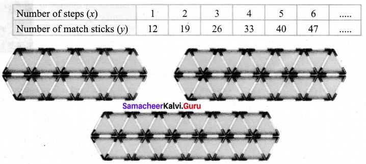 Samacheer Kalvi 7th Maths Solutions Term 2 Chapter 5 Information Processing Intext Questions 2