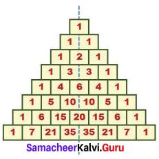 Samacheer Kalvi 7th Maths Solutions Term 2 Chapter 5 Information Processing Intext Questions 9